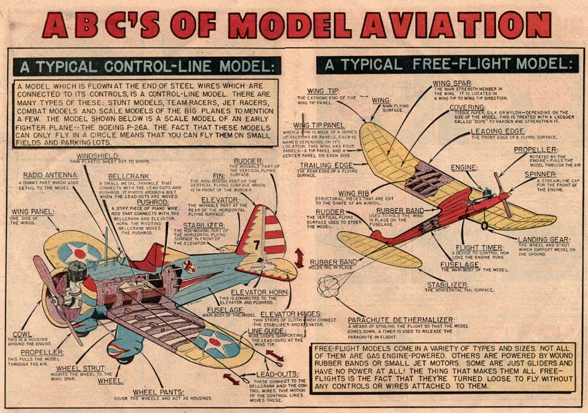 Flying Models comic book from 1954 page 7